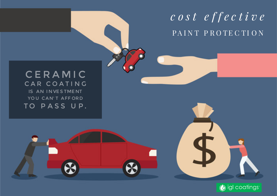 San Diego Ceramic Car Coating | Certified Car Ceramic Coating
